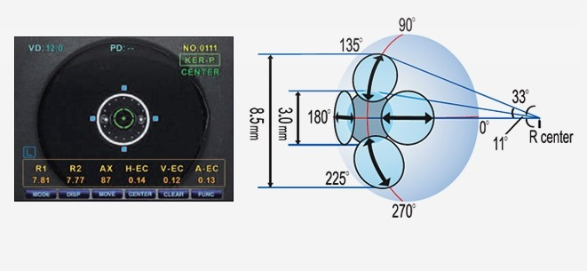 Авторефкератометр Huvitz HRK-7000