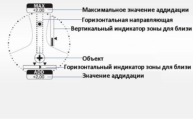 Автоматический диоптриметр Huvitz CLM-3100P