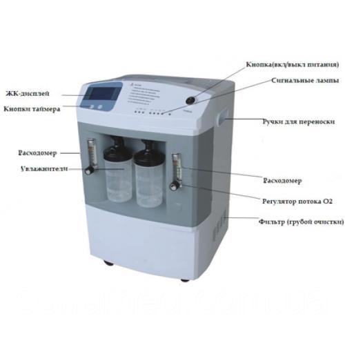 Кислородный концентратор JAY-10 (Двойной поток) | Кислородные концентраторы
